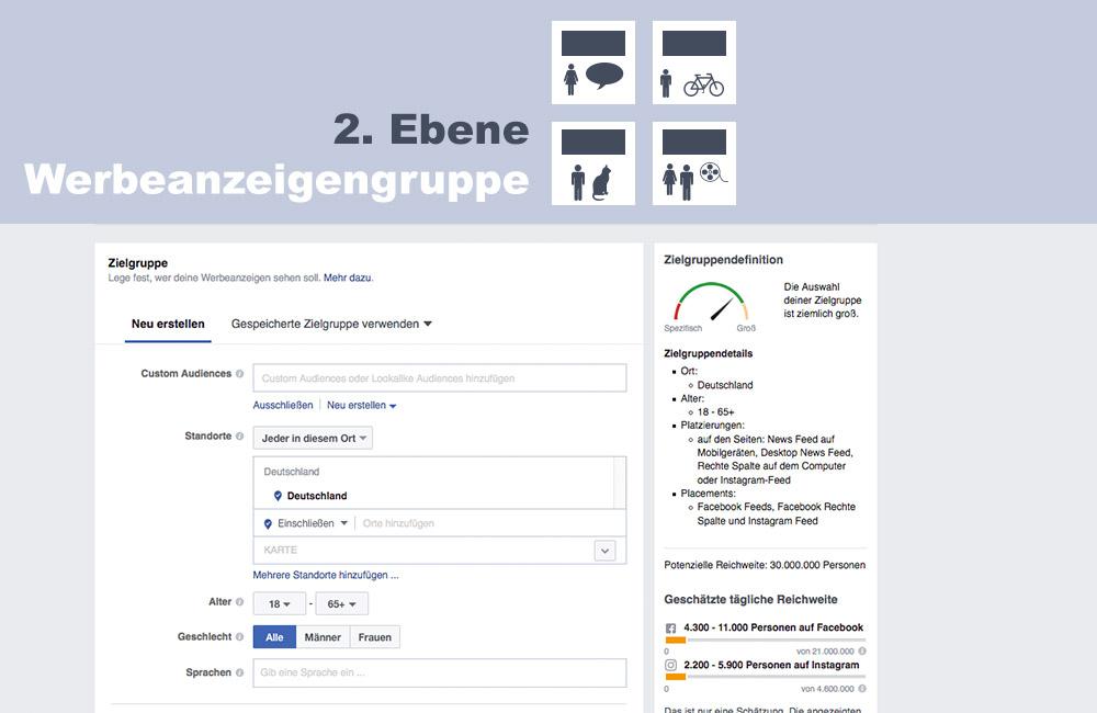 Facebooks Ads Werbeanzeigengruppe