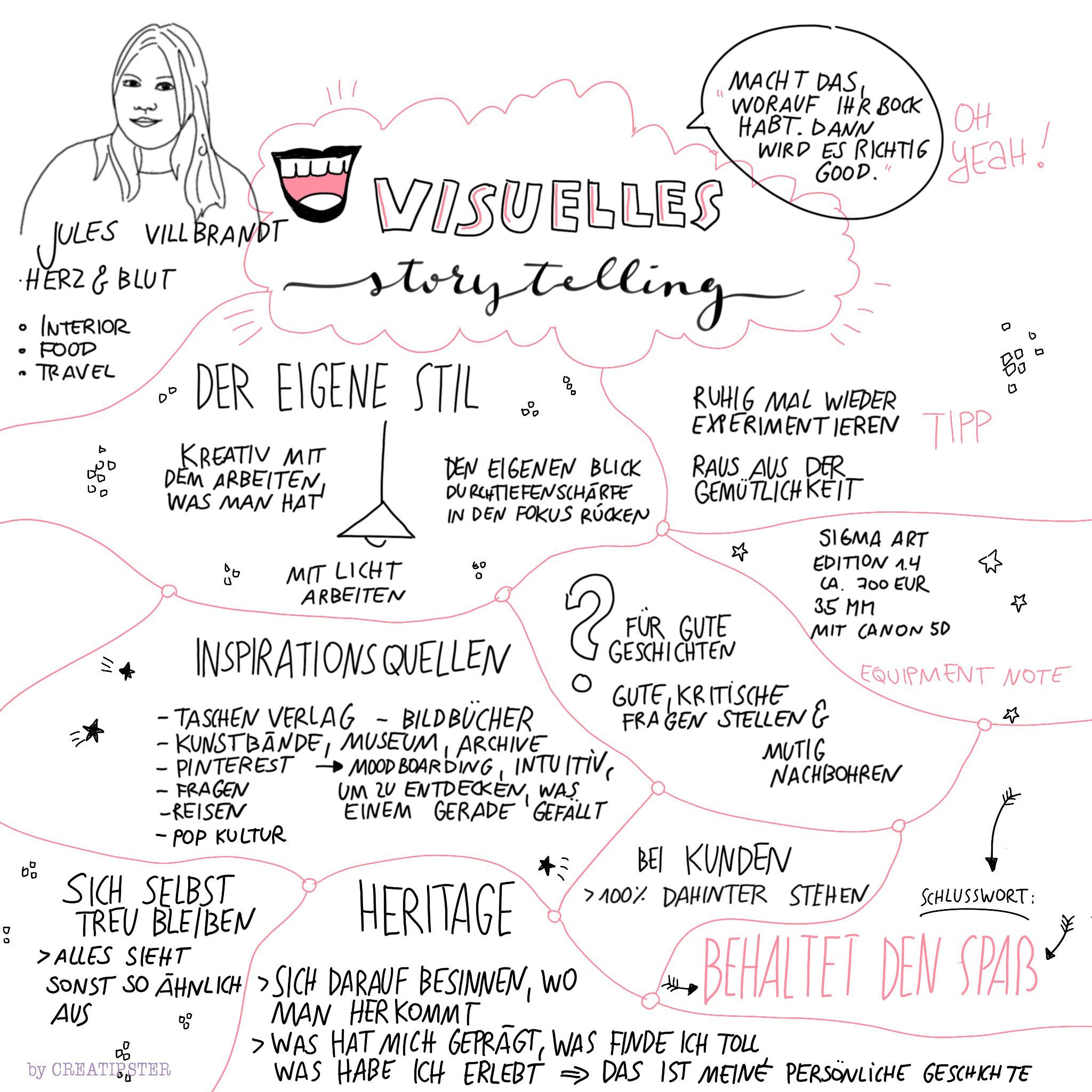 Sketchnotes zu den Vorträgen der #blogst18
